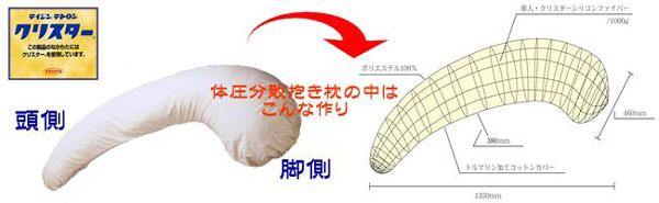 中身には中心部が空洞になっているテイジンの「クリスター」を使用。吸水性と速乾性に優れ、しかも抜群のクッション性も有しています。