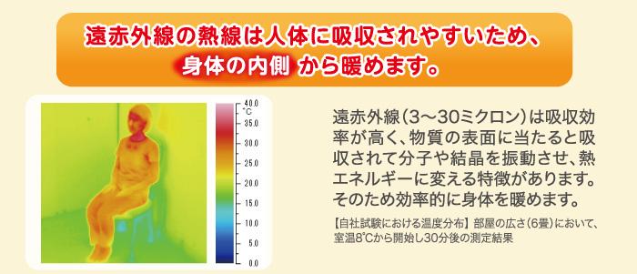 上部パネルからの熱の対流と、前面パネルからの輻射熱とのダブル効果で部屋全体をくまなく暖めます。